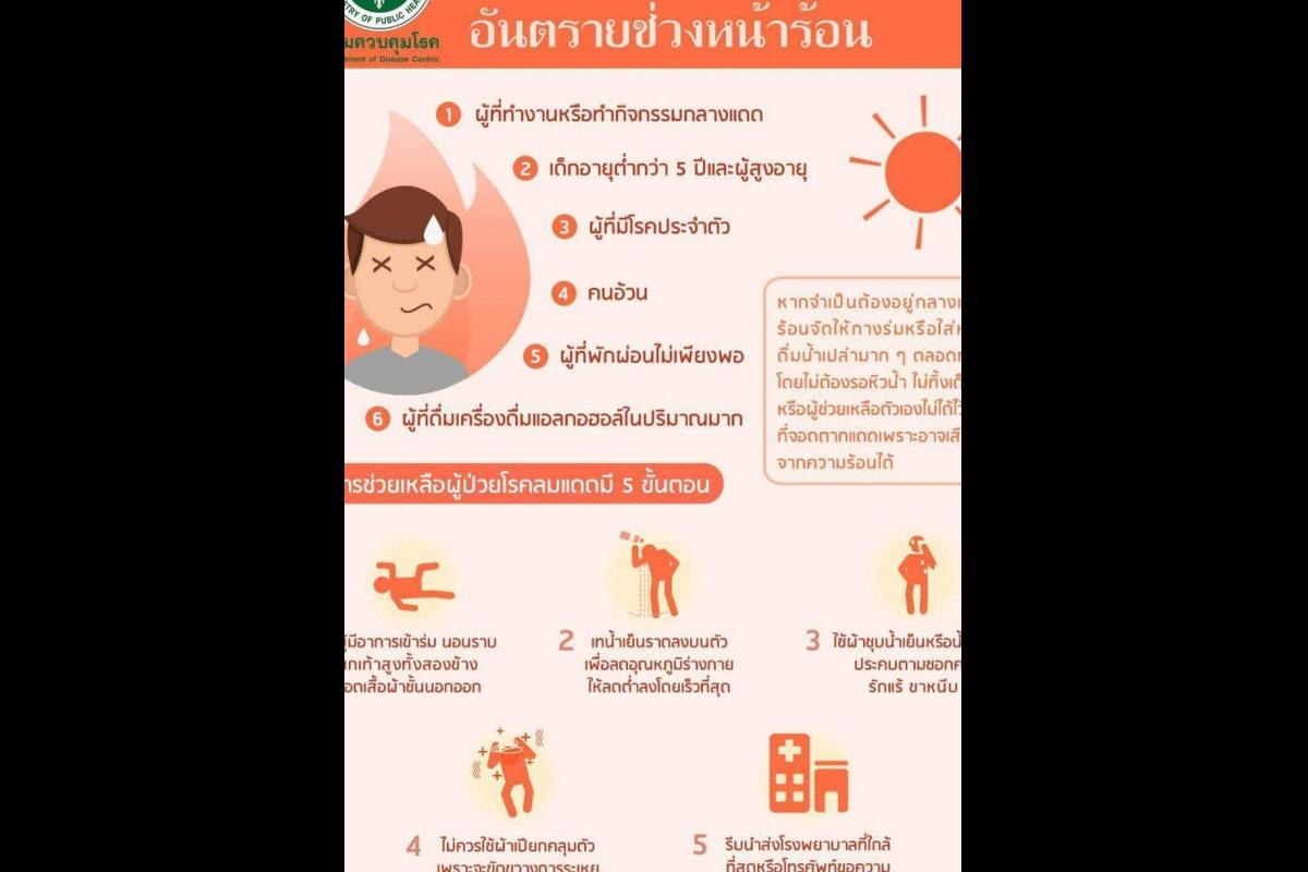 โรคลมแดด เป็นโรคที่เกิดจากการที่ร่างกายได้รับความร้อนมากเกินไปจนทำให้ความร้อนในร่างกายสูงกว่า 40 องศาเซลเซียส